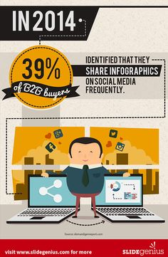 #socialmediamarketing #marketing #infographics #slidegenius