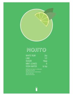 Mojito Cocktail Recipe Poster (Imperial) Art Print by Jazzy Phae