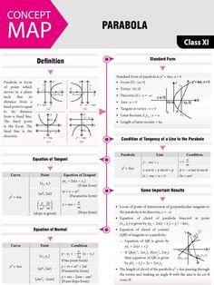 Math Quotes, Teacher Quotes, Quotes Quotes, Statistics Math, Physics Concepts, Math Genius, Maths Solutions, Physics And Mathematics, Math Formulas