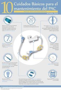 10 Cuidados Básicos para el mantenimiento del PAC para enfermeria