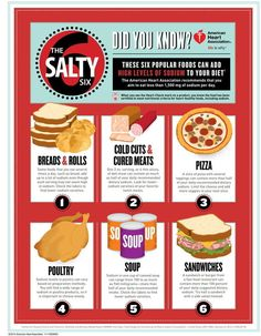 For keeping an eye on sodium...