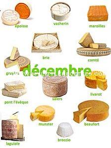 Fromages de décembre