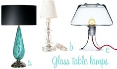 Loving that Turquoise lamp with black shade!