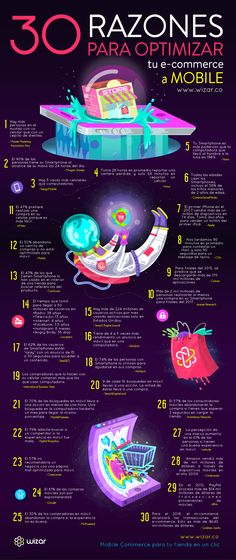30 razones para optimizar tu e-commerce a mobile |