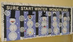 Image from http://myclassroomideas.com/wp-content/uploads/2015/09/Sure-Start-Winter-Wonderland-Bulletin-Board-Idea.jpg.