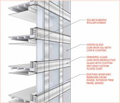 Znalezione obrazy dla zapytania second skin facade Curtain Wall Detail, Glass Curtain Wall, Site Analysis Architecture, Facade Architecture, Glass Facades, Facade Pattern, Interior Trim, Construction Drawings, Cladding