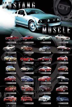 Mustang #Ford