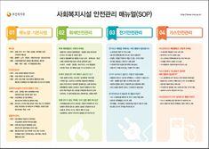 사회복지시설 안전관리 매뉴얼(SOP) - 법인/시설/단체 > 사회복지 > 더나은복지세상