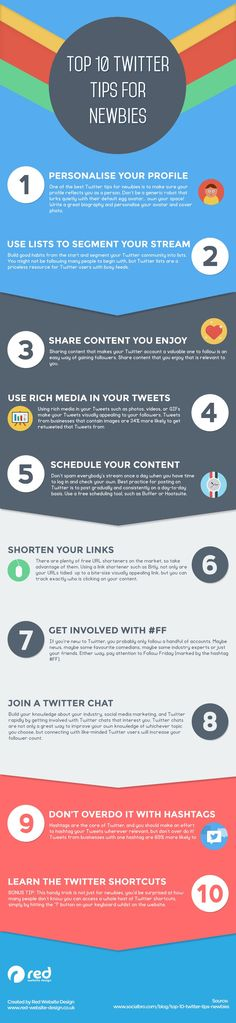 A Beginners Guide to #Twitter: 10 Tips for Success