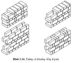 xay nha, mau nha dep, biet thu dep, sua nha Brick Construction, Construction Services, Brick Architecture, Architecture Details, Brick Bonds, Section Drawing, Masonry Wall, Brick Design, Brick Patterns