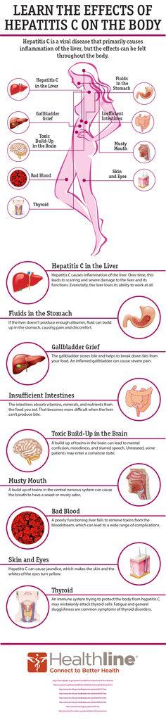 Hepatities-c effects on body 333