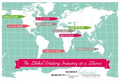 The Global Wedding Industry at a Glance