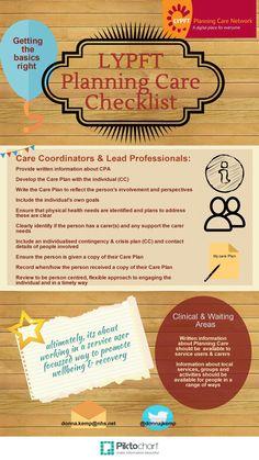 Planning Care Checklist