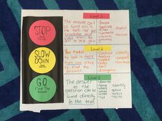 Costas levels of questioning 5th Grade Reading, Guided Reading, Classroom Games, Classroom Ideas, Costas Levels Of Questioning, Cornell Notes, Beginning Of Year, School Daze, English Language Arts