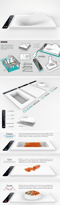 """That's the name of the game! """"Clean Cut Cook"""" is a far-out appliance eliminates the need for… well… just about everything else in the kitchen. It's a futuristic concept that serves as the prep station, cooking hob, and sink all at once!"""