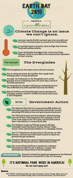 Earth Day 2015 Infographic v.2
