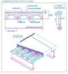 Composite steel deck floor without connectors Beam Structure, Steel Structure Buildings, Concrete Column, Concrete Slab, Steel Columns, Steel Beams, Rebar Detailing, Deck Framing, Building Foundation