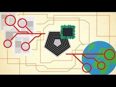 The Software That Can Predict the Future - #NewWorldNextWeek