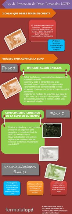 Un infográfico que explica como cumplir la Ley de Protección de datos LOPD Social Media, Marketing, Programming, Internet, Information Privacy, Law, Law, Safety, Social Networks