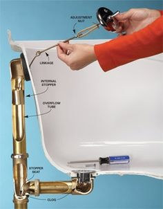 A diagram on how to unplug a bathroom drain. #plumbing #FischerPlumbing