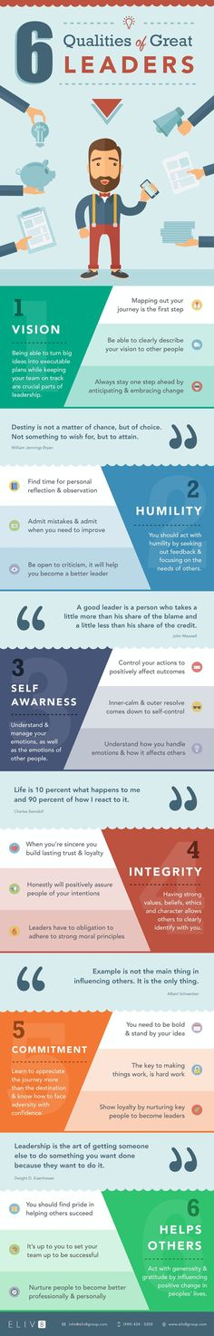 Business and management infographic & data visualisation Leadership Infographic: Top 6 Qualities of Great Leaders… Infographic Description Leadership Infographic: Top 6 Qualities of Great Leaders - #Management