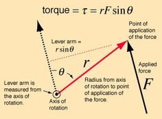 Torque and Equilibrium More