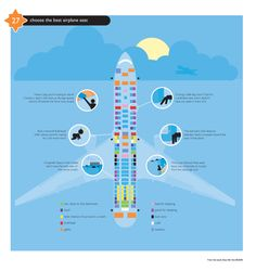 Best Place to Sit on a Plane [infographic]