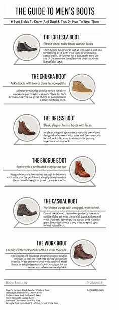 [Men's Boots Infographic] The Guide to Men's Boot Styles: Chelsea, Chukka, Dress Boot, Brogue, Casual Boot, Work Boot