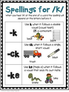 Teach Your Child to Read - Phonemic Anchor Charts: Orton-Gillingham Inspired Spelling Rules - Give Your Child a Head Start, and.Pave the Way for a Bright, Successful Future. Phonics Rules, Spelling Rules, Phonics Words, Jolly Phonics, Teaching Phonics, Phonics Activities, Teaching Reading, Phonics Reading, Teaching Subtraction
