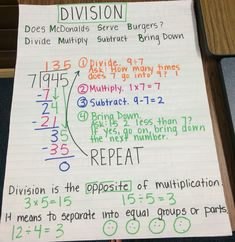 Standard algorithm division anchor chart More Math Strategies, Math Resources, Math Activities, Division Strategies, Math Worksheets, Math Games, Division Anchor Chart, Math Division, Long Division