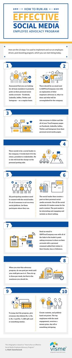 How to Run an Effective Social Media Employee Advocacy Program [Infographic]