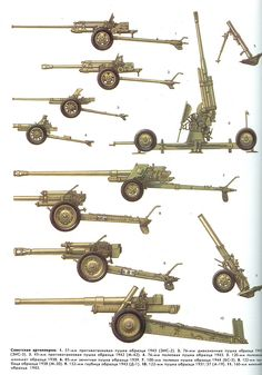 Samples of Soviet artillery WW II Military Ranks, Military Weapons, Military Vehicles, Railway Gun, Army History, Military Drawings, German Soldiers Ww2, Military Helicopter, Ww2 Tanks
