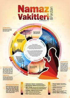 Islam with Graphics Islam Muslim, Allah Islam, Islam For Kids, Disney Movie Quotes, Turkish Language, Prayer Times, True Religion, Summer School, Islamic Quotes