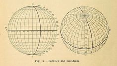 Fig. 12. Parallels and meridians _Lessons in physical geography_ 1901