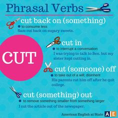 Phrasal verbs of Cut