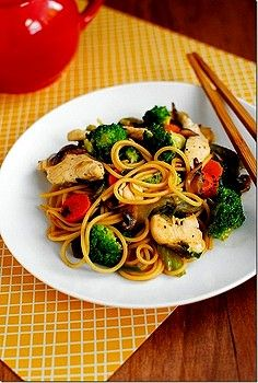 This chinese plate has balanced nutrition meats vegetables and