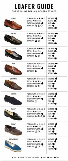 Loafers Guide Loafers Men, How To Wear Loafers, Loafer Shoes, Fashion Fashion, Fashion Ideas, Fashion Advice, Black Women Fashion, Fashion Shoes, Fashion Outfits
