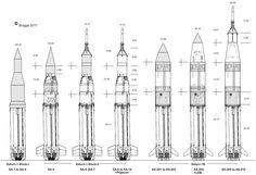 Saturn-I, Versions