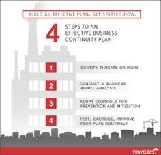 Create a Business Continuity Plan in 4 Easy Steps | Travelers Insurance