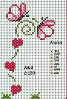 counted cross stitch tips Tiny Cross Stitch, Butterfly Cross Stitch, Cross Stitch Fabric, Cross Stitch Borders, Cross Stitch Alphabet, Cross Stitch Flowers, Cross Stitch Charts, Cross Stitching, Funny Cross Stitch Patterns