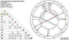 Weekly Horoscope and Tarot – Astrology King