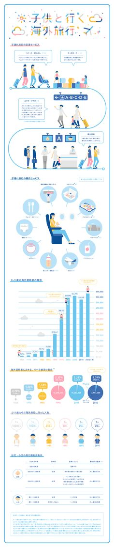 子供と行く海外旅行|Infographics|ANA Travel & Life