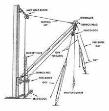 Derrick crane, Scotch derrick crane, homemade crane