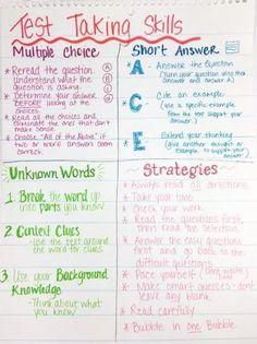 Teaching Test-Taking Strategies