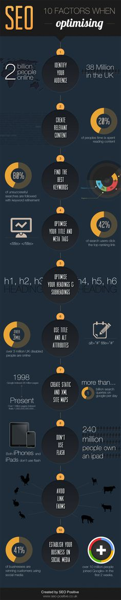 #SEO tips #infographic http://www.intelisystems.com