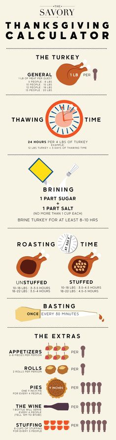 Turkey Math: Basic Thanksgiving Equations