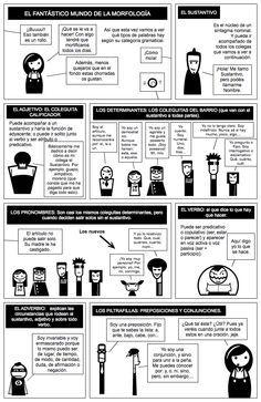 Las categorías gramaticales personificadas