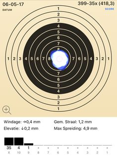 Best 40-shot group at 10 meters with my Anschütz SuperAir 2002, using diopter sights, shot off-hand prone position. 399 out of 400 points.