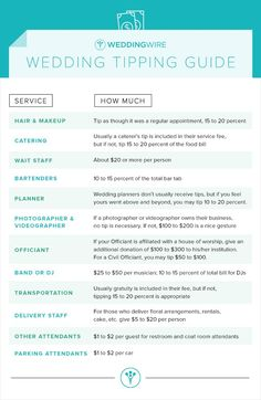Infographic tips for tipping your wedding vendors infographic info on wedding tipping junglespirit Image collections