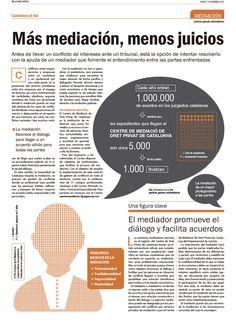 Artículo sobre la Mediación. La Vanguardia. Cristina Catalán